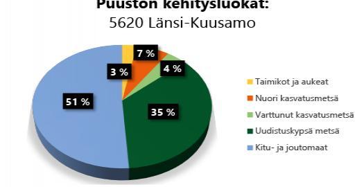 Facebook: Metsähallituksen metsästysalueet eri puolilla Suomea vaihtelevat kooltaan ja...
