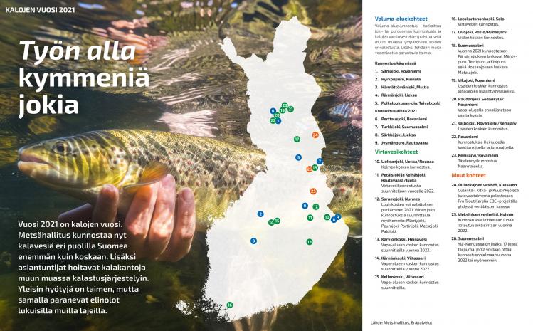Suomen kartta, jolle on merkitty numeroin kunnostuskohteet. Kartan ohessa listaus kohteista.